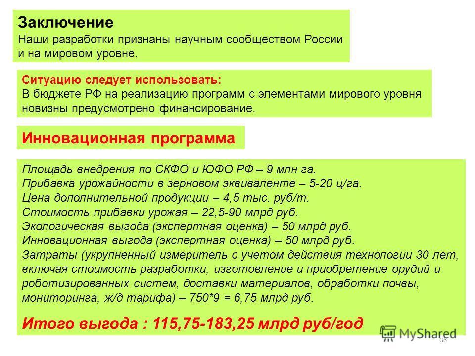 36 Заключение Наши разработки признаны научным сообществом России и на мировом уровне. Площадь внедрения по СКФО и ЮФО РФ – 9 млн га. Прибавка урожайности в зерновом эквиваленте – 5-20 ц/га. Цена дополнительной продукции – 4,5 тыс. руб/т. Стоимость п