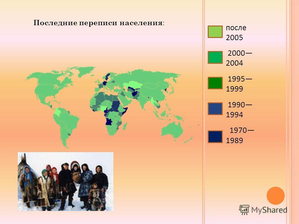 Последние переписи населения : после 2005 2000 2004 1995 1999 1990 1994 1970 1989