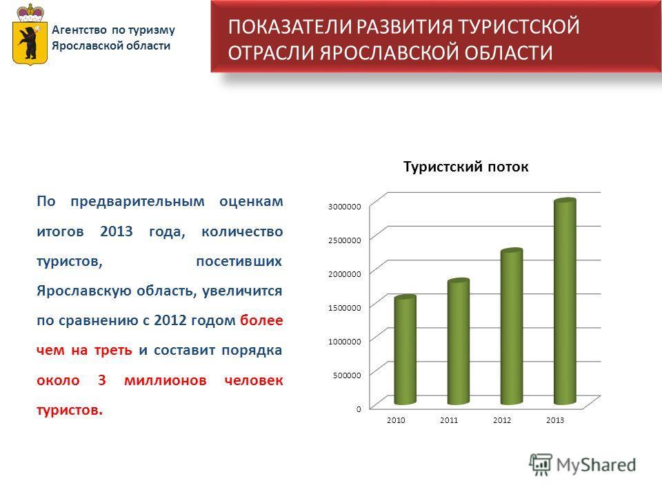 Агентство по туризму Ярославской области ПОКАЗАТЕЛИ РАЗВИТИЯ ТУРИСТСКОЙ ОТРАСЛИ ЯРОСЛАВСКОЙ ОБЛАСТИ По предварительным оценкам итогов 2013 года, количество туристов, посетивших Ярославскую область, увеличится по сравнению с 2012 годом более чем на тр