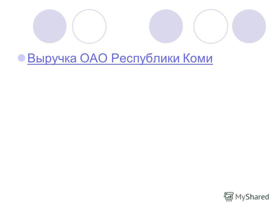 Выручка ОАО Республики Коми