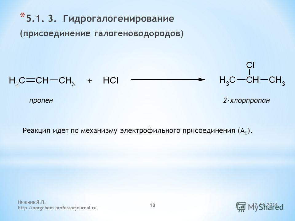 12.11.2014 Нижник Я.П. http://norgchem.professorjournal.ru 18 * 5.1. 3. Гидрогалогенирование (присоединение галогеноводородов) пропен 2-хлорпропан Реакция идет по механизму электрофильного присоединения (A E ).