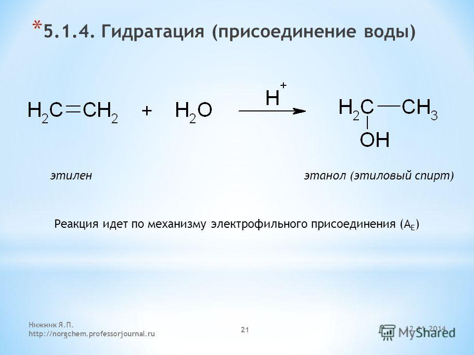 12.11.2014 Нижник Я.П. http://norgchem.professorjournal.ru 21 * 5.1.4. Гидратация (присоединение воды) этилен этанол (этиловый спирт) Реакция идет по механизму электрофильного присоединения (A E )