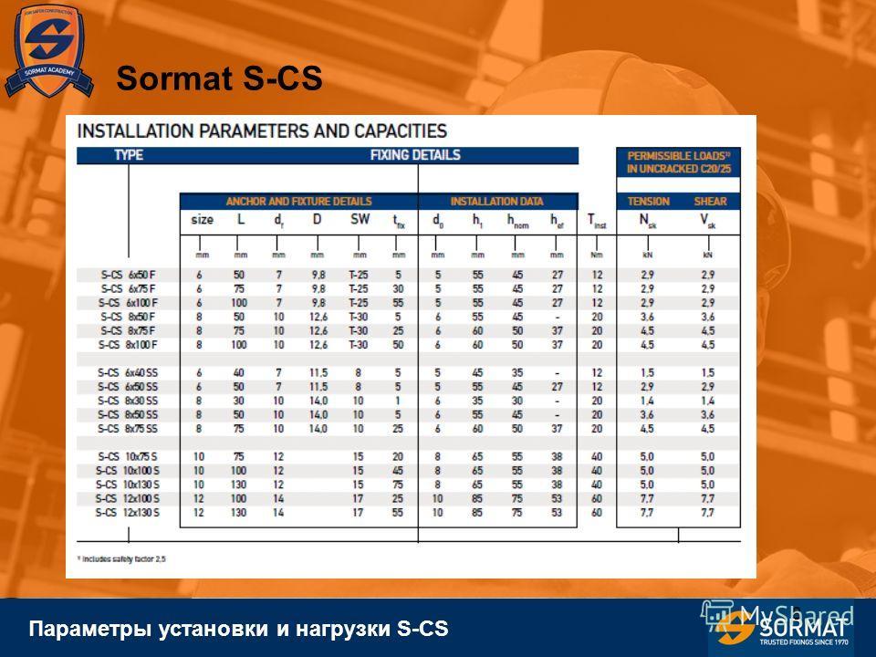 8 Параметры установки и нагрузки S-CS Sormat S-CS