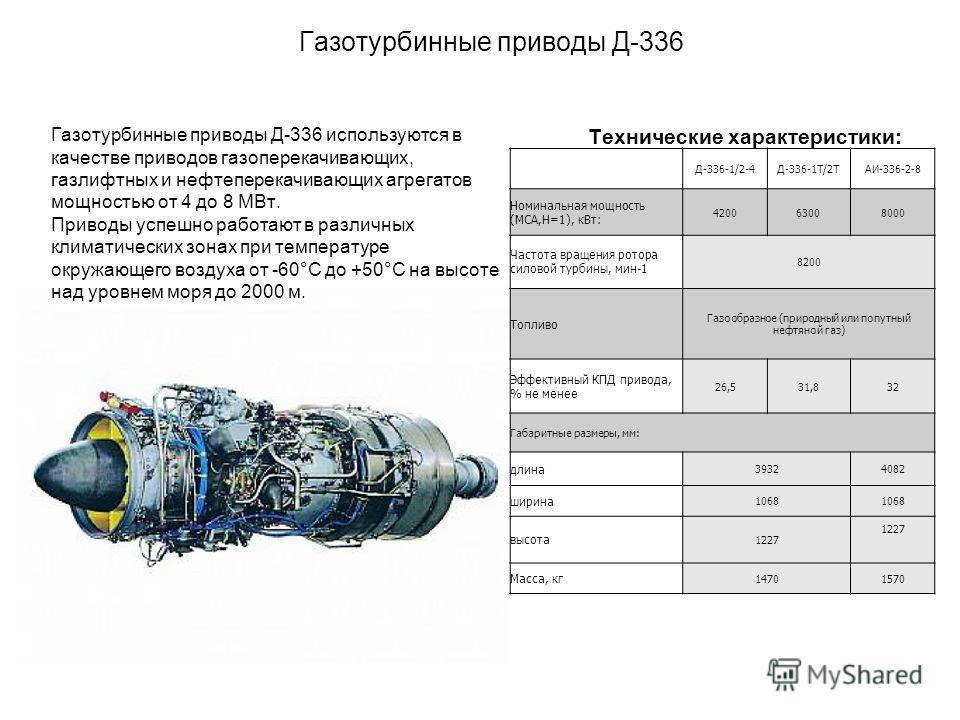 Газотурбинные приводы Д-336 используются в качестве приводов газоперекачивающих, газлифтных и нефтеперекачивающих агрегатов мощностью от 4 до 8 МВт. Приводы успешно работают в различных климатических зонах при температуре окружающего воздуха от -60°С