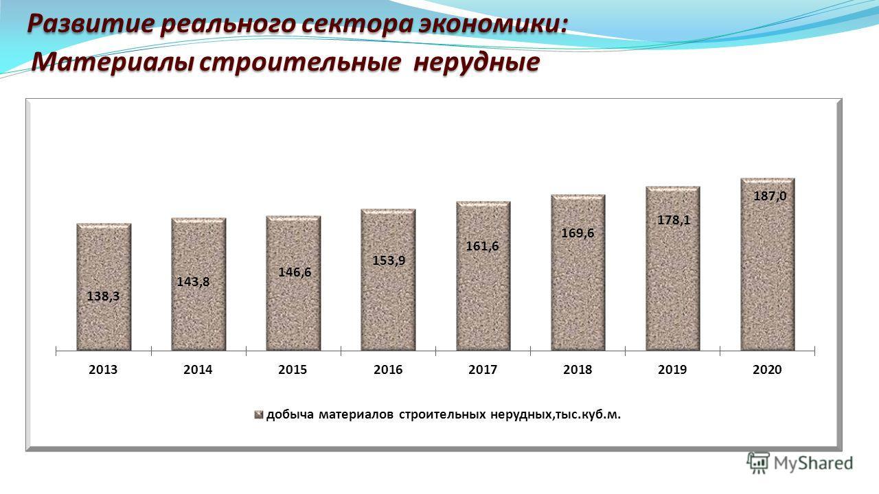 Развитие реального сектора экономики: Материалы строительные нерудные