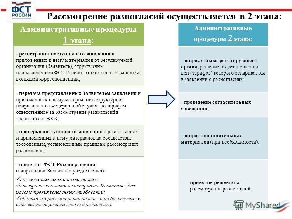 Рассмотрение разногласий осуществляется в 2 этапа: Административные процедуры 1 этапа: - регистрация поступившего заявления и приложенных к нему материалов от регулируемой организации (Заявитель), структурным подразделением ФСТ России, ответственным