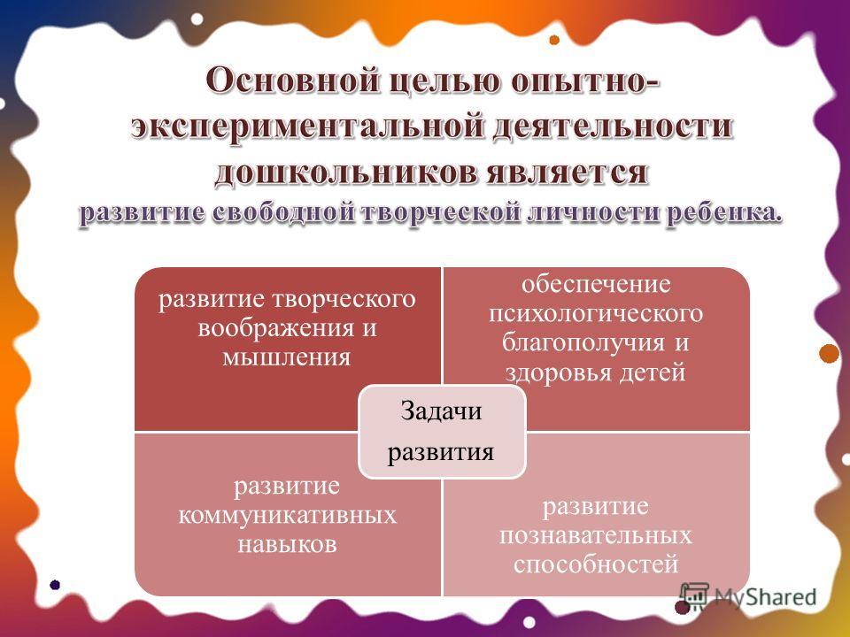 развитие творческого воображения и мышления обеспечение психологического благополучия и здоровья детей развитие коммуникативных навыков развитие познавательных способностей Задачи развития