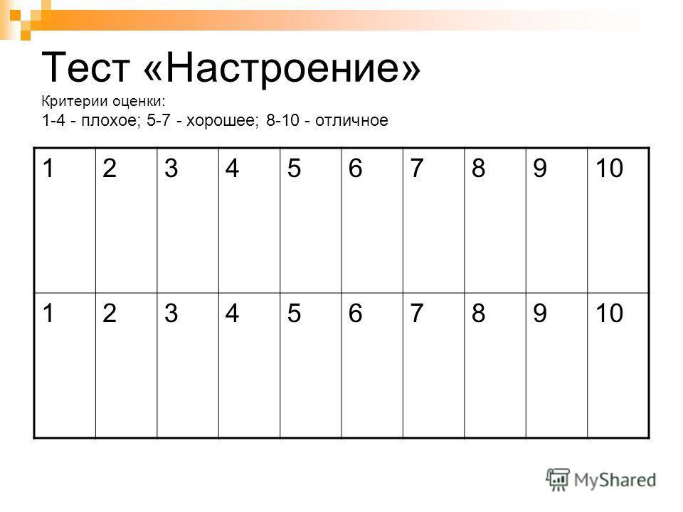 Тест «Настроение» Критерии оценки: 1-4 - плохое; 5-7 - хорошее; 8-10 - отличное 12345678910 123456789