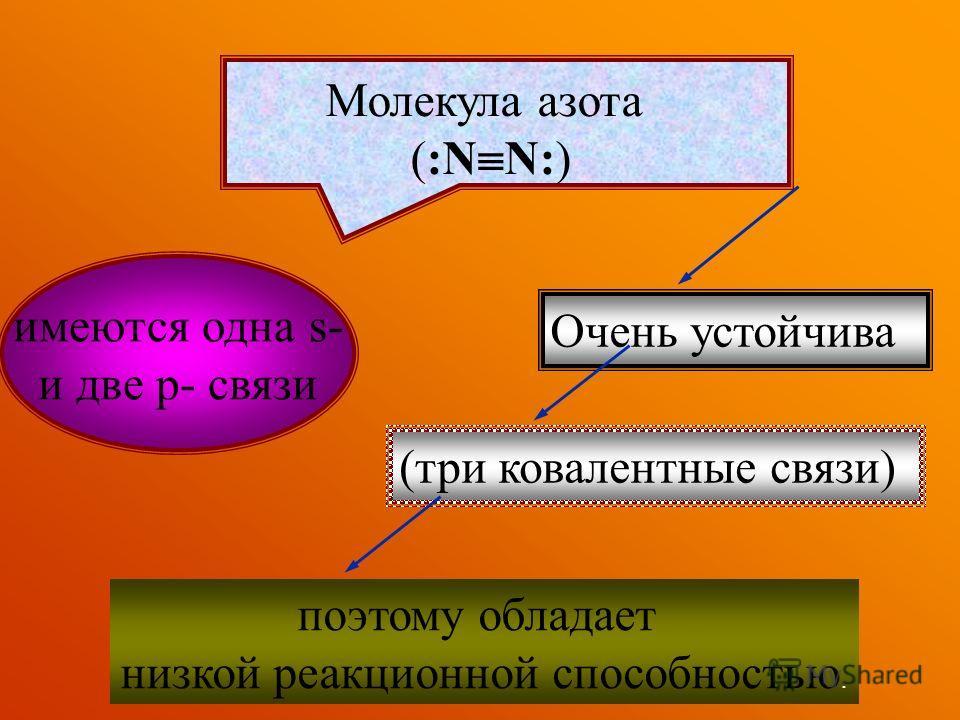 Очень устойчива (три ковалентные связи) поэтому обладает низкой реакционной способностью. Молекула азота (:N N:) имеются одна s- и две p- связи