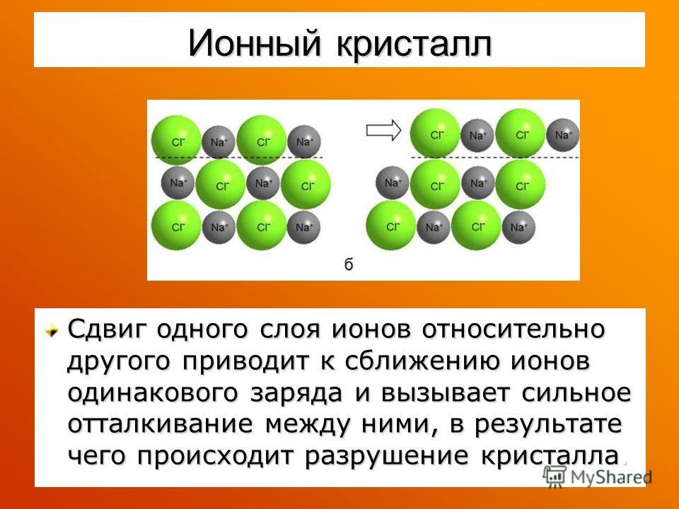 Ионный кристалл Сдвиг одного слоя ионов относительно другого приводит к сближению ионов одинакового заряда и вызывает сильное отталкивание между ними, в результате чего происходит разрушение кристалла.
