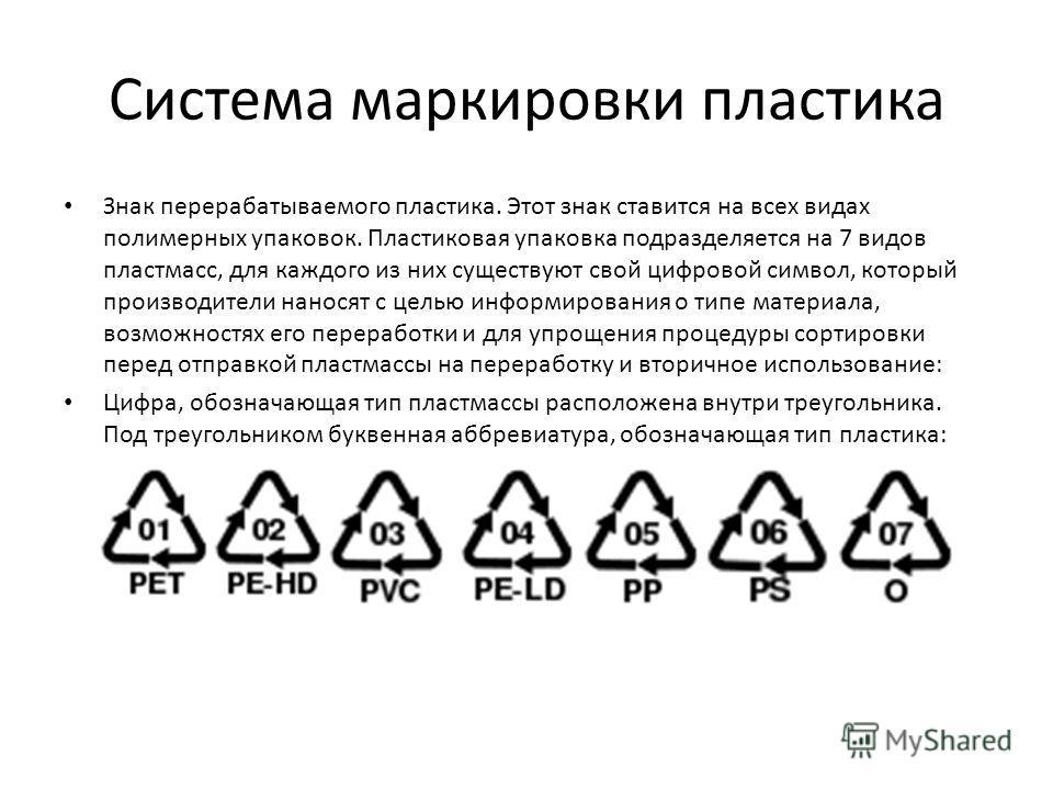 Система маркировки пластика Знак перерабатываемого пластика. Этот знак ставится на всех видах полимерных упаковок. Пластиковая упаковка подразделяется на 7 видов пластмасс, для каждого из них существуют свой цифровой символ, который производители нан