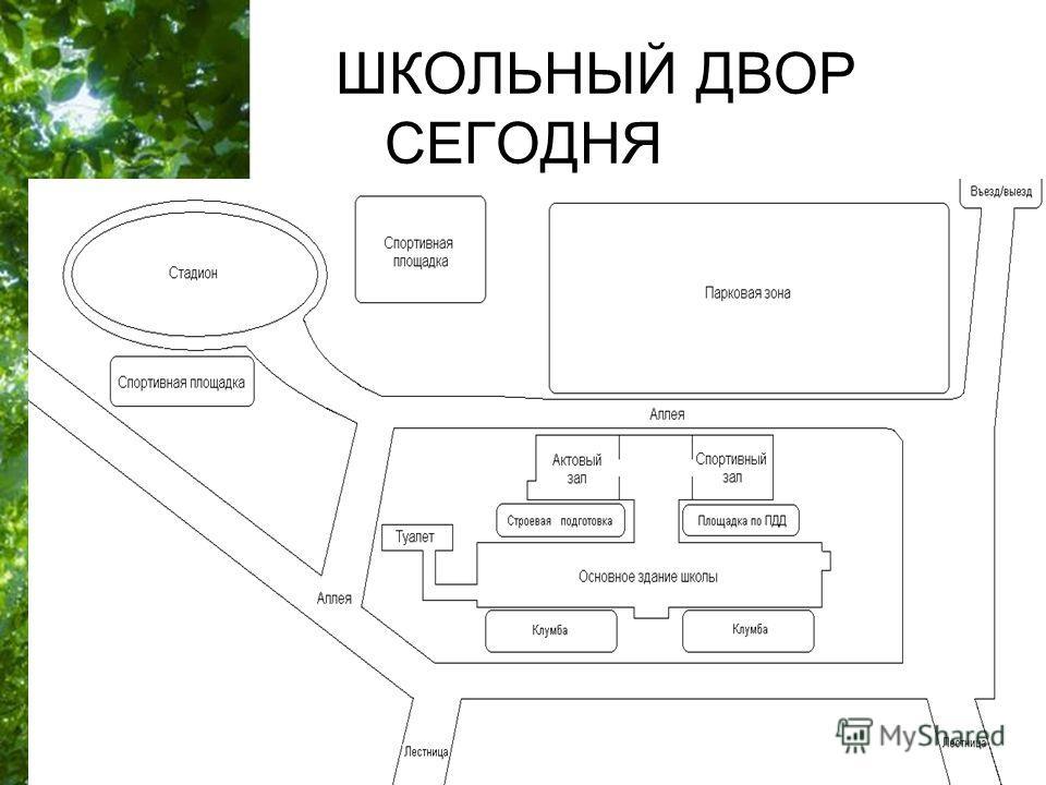 Free Powerpoint Templates Page 2 ШКОЛЬНЫЙ ДВОР СЕГОДНЯ