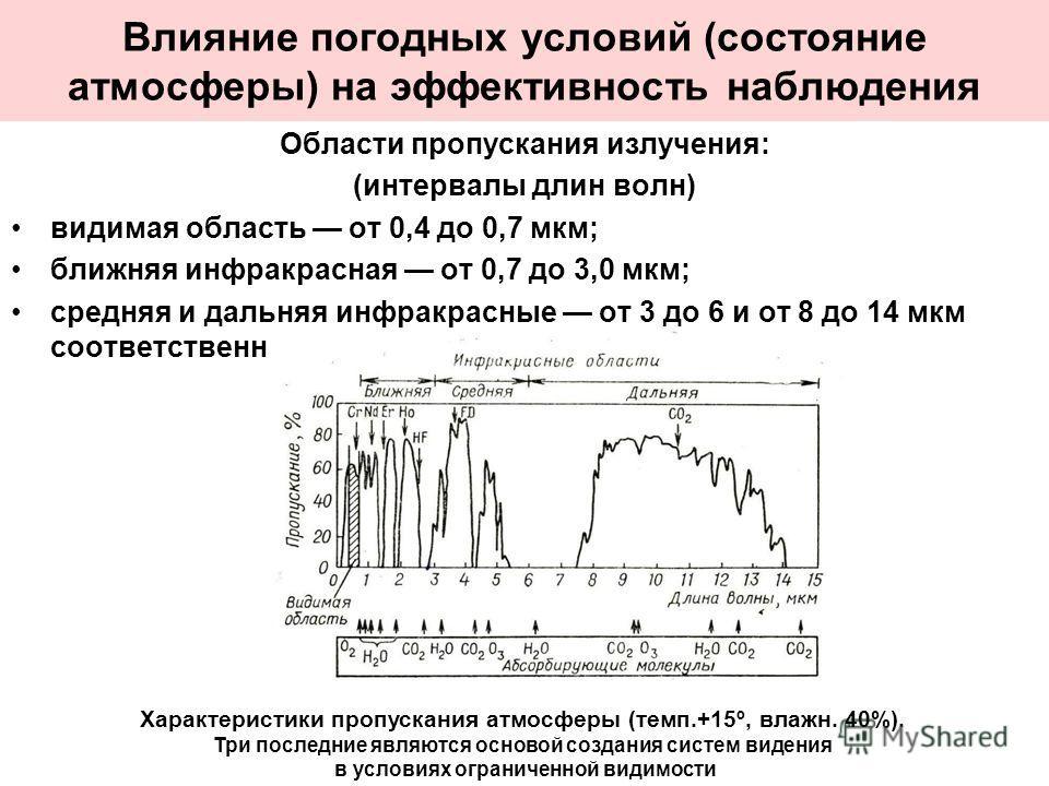 Влияние погодных условий (состояние атмосферы) на эффективность наблюдения Области пропускания излучения: (интервалы длин волн) видимая область от 0,4 до 0,7 мкм; ближняя инфракрасная от 0,7 до 3,0 мкм; средняя и дальняя инфракрасные от 3 до 6 и от 8