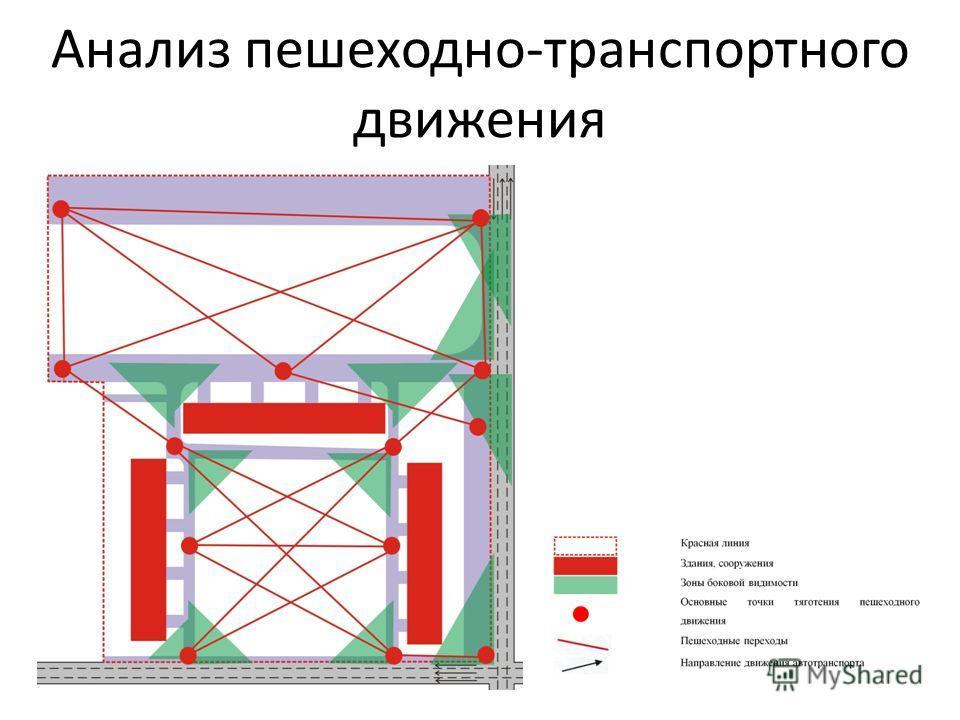 Анализ пешеходнойй-транспортного движения