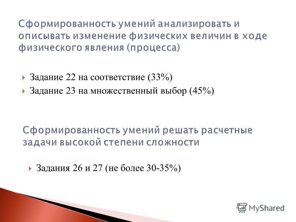 Задание 22 на соответствие (33%) Задание 23 на множественный выбор (45%) Задания 26 и 27 (не более 30-35%)
