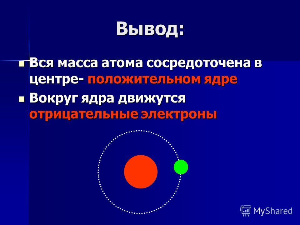 Вывод: Вся масса атома сосредоточена в центре- положительном ядре Вся масса атома сосредоточена в центре- положительном ядре Вокруг ядра движутся отрицательные электроны Вокруг ядра движутся отрицательные электроны