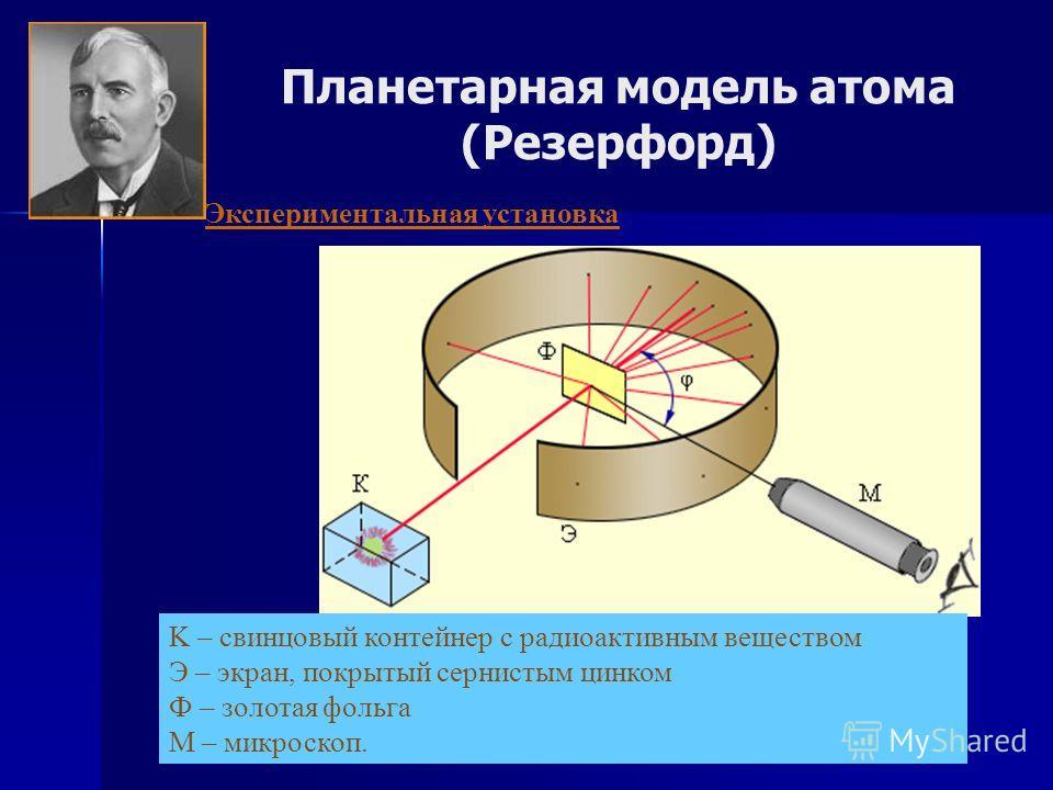 Планетарная модель атома (Резерфорд) Экспериментальная установка K – свинцовый контейнер с радиоактивным веществом Э – экран, покрытый сернистым цинком Ф – золотая фольга M – микроскоп.