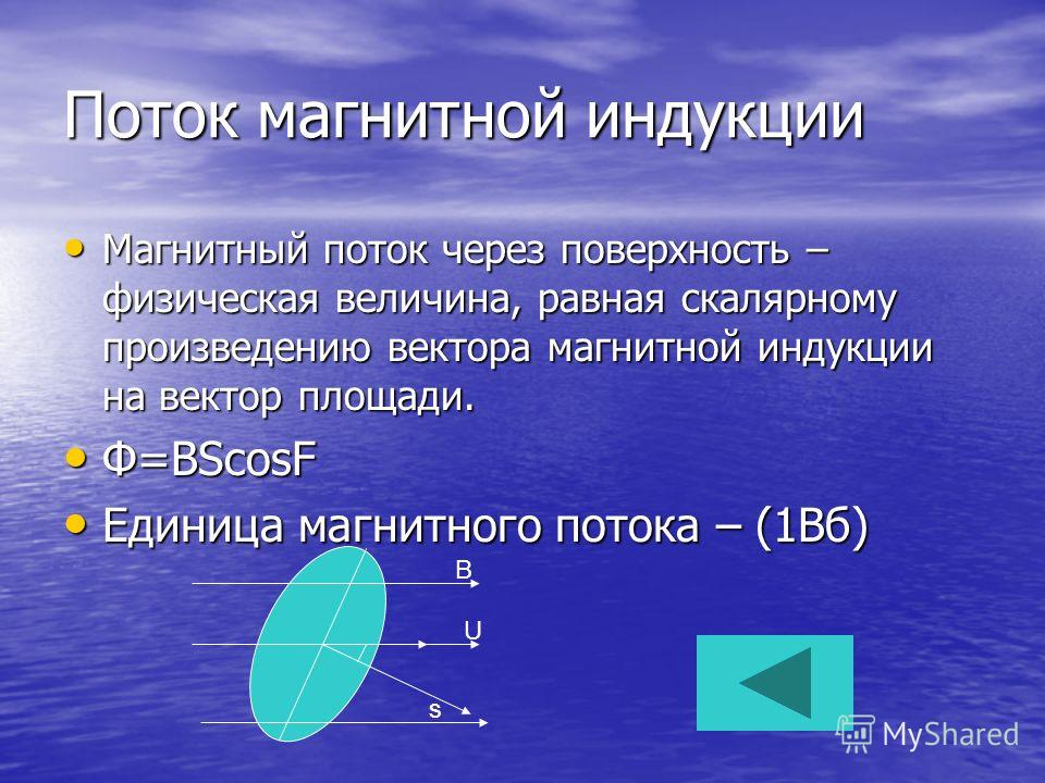 Поток ма гнитной индукции Ма гнитный поток через поверхность – физическая величина, равная скалярному произведению вектора ма гнитной индукции на вектор площади. Ма гнитный поток через поверхность – физическая величина, равная скалярному произведению