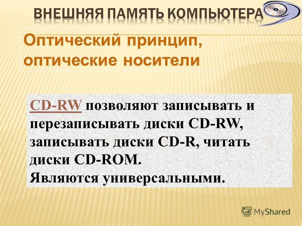 Оптический принцип, оптические носители CD-R (CD-Recordable) позволяют записывать собственные компакт- диски.
