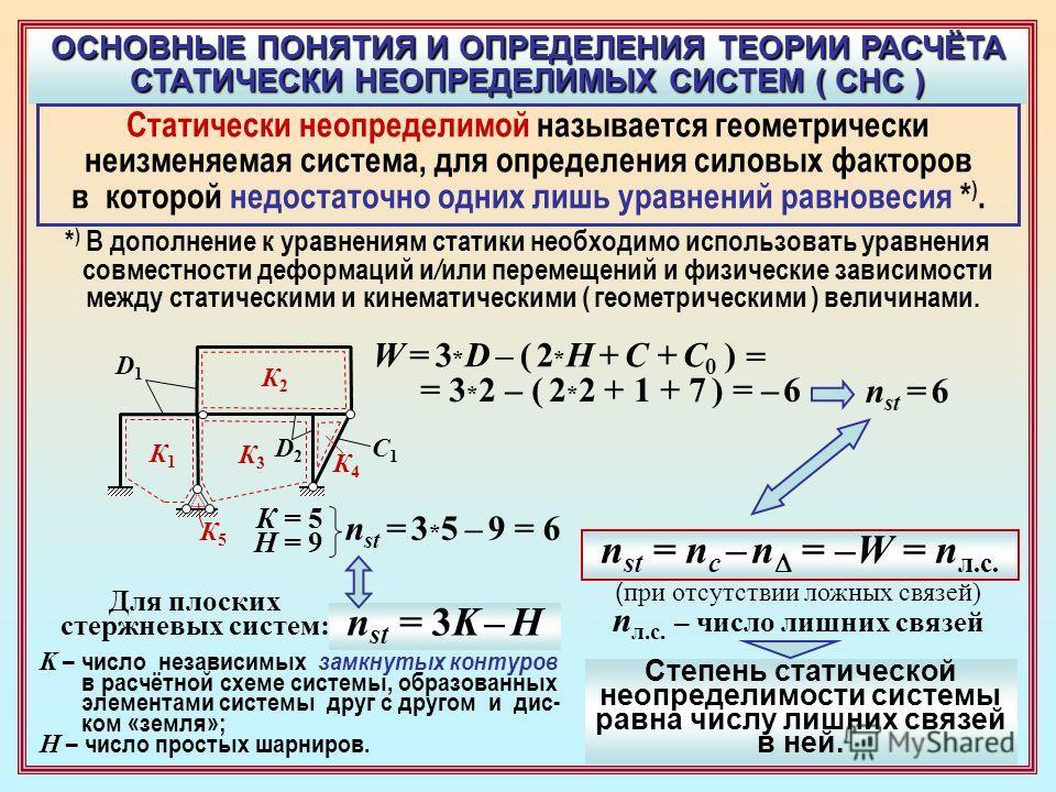 ОСНОВНЫЕ ПОНЯТИЯ И ОПРЕДЕЛЕНИЯ ТЕОРИИ РАСЧЁТА СТАТИЧЕСКИ НЕОПРЕДЕЛИМЫХ СИСТЕМ ( СНС ) Статически неопределимой называется геометрически неизменяемая система, для определения силовых факторов в которой недостаточно одних лишь уравнений равновесия * ).