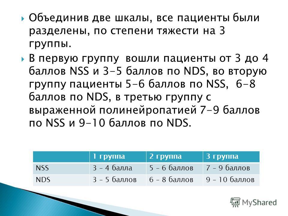 Объединив две шкалы, все пациенты были разделены, по степени тяжести на 3 группы. В первую группу вошли пациенты от 3 до 4 баллов NSS и 3-5 баллов по NDS, во вторую группу пациенты 5-6 баллов по NSS, 6-8 баллов по NDS, в третью группу с выраженной по