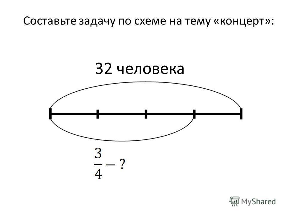 Составьте задачу по схеме на тему «концерт»: 32 человека