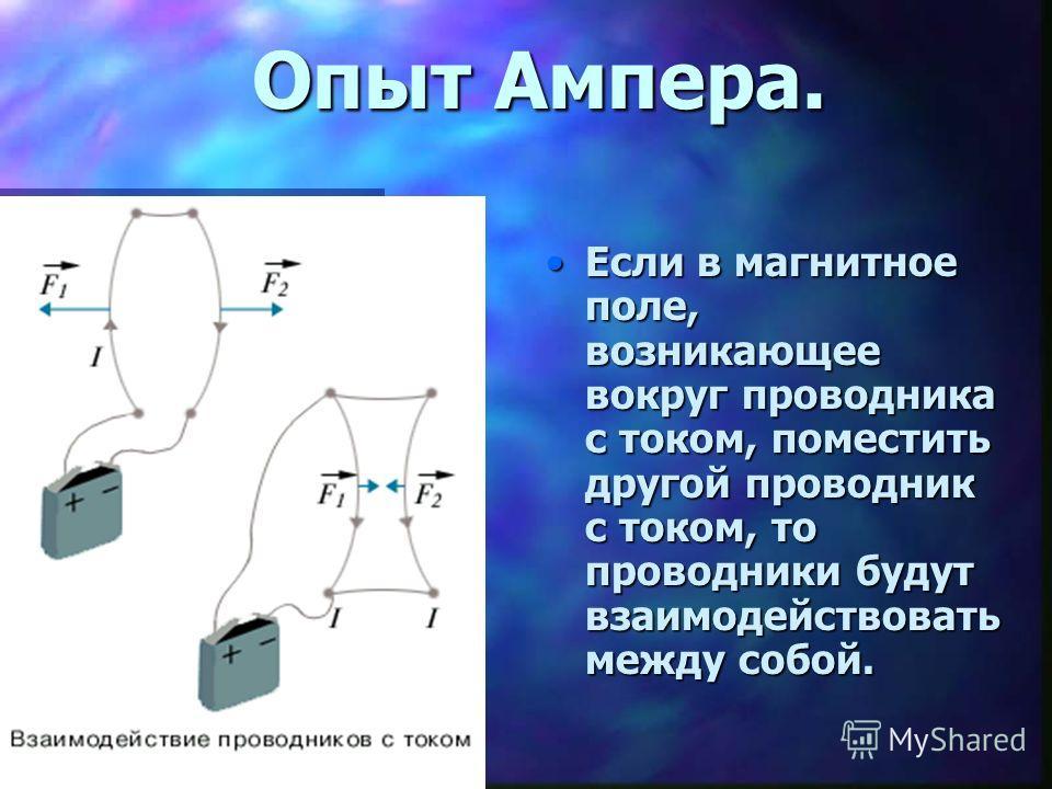 Опыт Ампера. Если в магнитное поле, возникающее вокруг проводника с током, поместить другой проводник с током, то проводники будут взаимодействовать между собой.