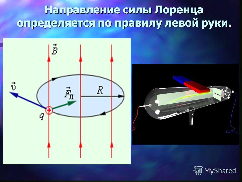 Направление силы Лоренца определяется по правилу левой руки.