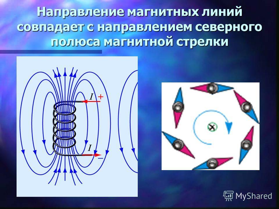 Направление магнитных линий совпадает с направлением северного полюса магнитной стрелки