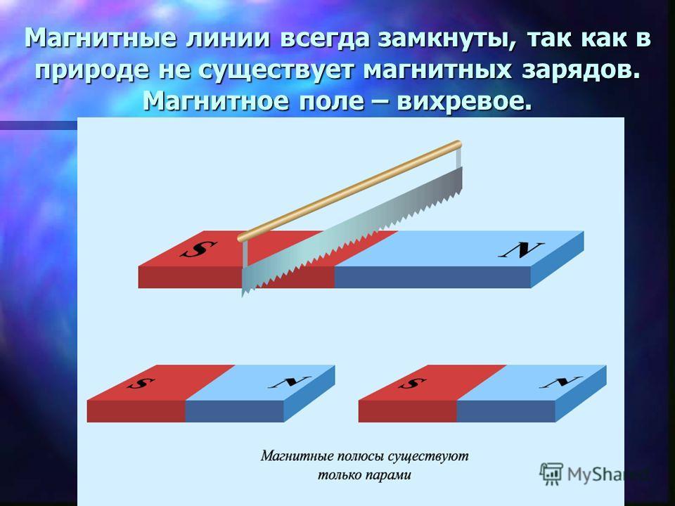 Магнитные линии всегда замкнуты, так как в природе не существует магнитных зарядов. Магнитное поле – вихревое.