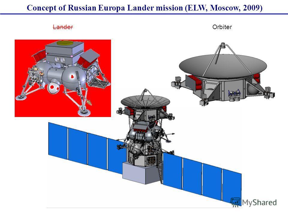 Concept of Russian Europa Lander mission (ELW, Moscow, 2009) OrbiterLander