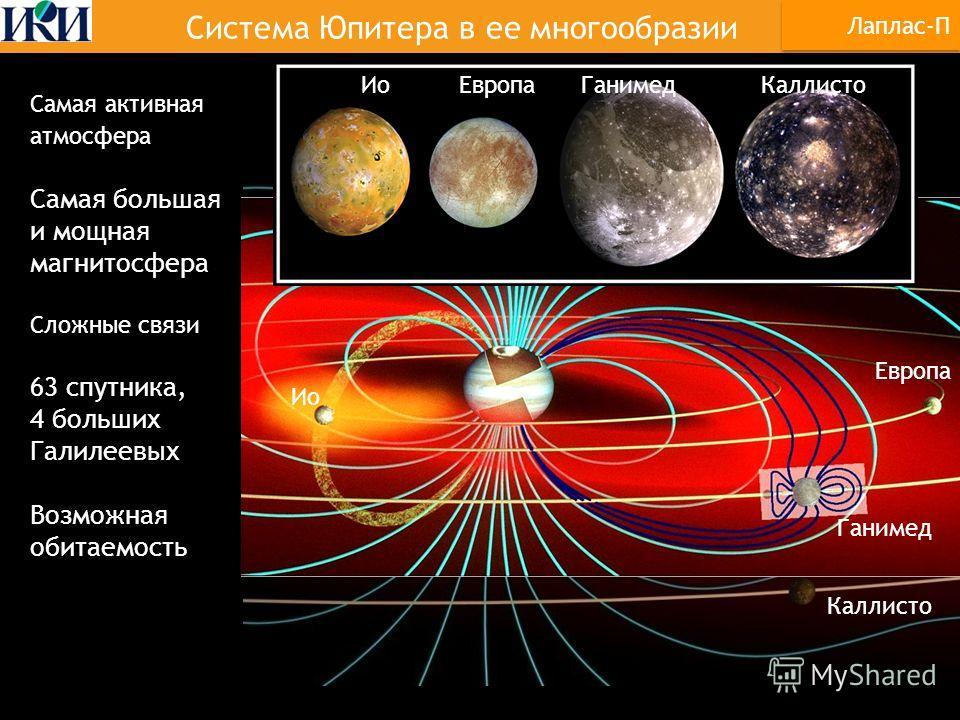 EJSM-Laplace Система Юпитера в ее многообразии Io Europa Самая активная атмосфера Самая большая и мощная магнитосфера Сложные связи 63 спутника, 4 больших Галилеевых Возможная обитаемость Ио ЕвропаГанимед Каллисто Ио Европа Ганимед Каллисто Лаплас-П