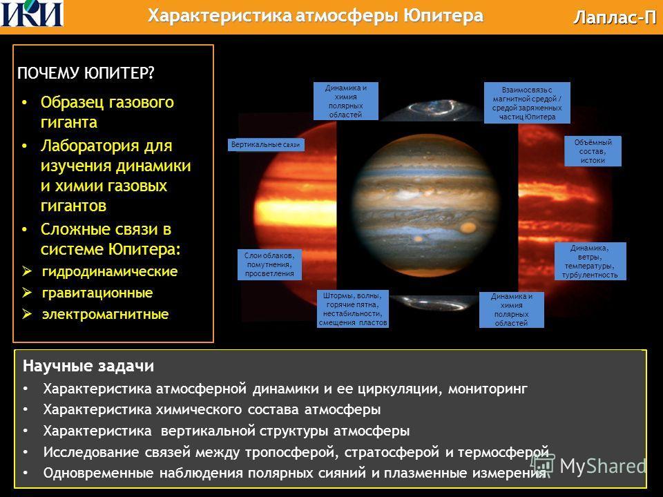 Научные задачи Характеристика атмосферной динамики и ее циркуляции, мониторинг Характеристика химического состава атмосферы Характеристика вертикальной структуры атмосферы Исследование связей между тропосферой, стратосферой и термосферой Одновременны