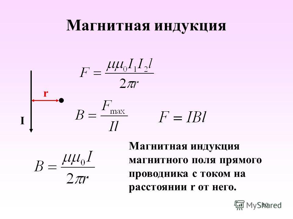 Магнитная индукция I r Магнитная индукция магнитного поля прямого проводника с током на расстоянии r от него. 10
