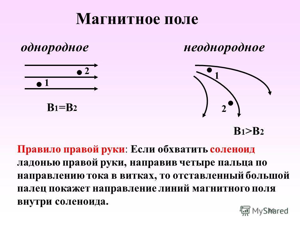 Магнитное поле однородное неоднородное 1 2 2 1 B 1 =B 2 B 1 >B 2 Правило правой руки: Если обхватить соленоид ладонью правой руки, направив четыре пальца по направлению тока в витках, то отставленный большой палец покажет направление линий магнитного