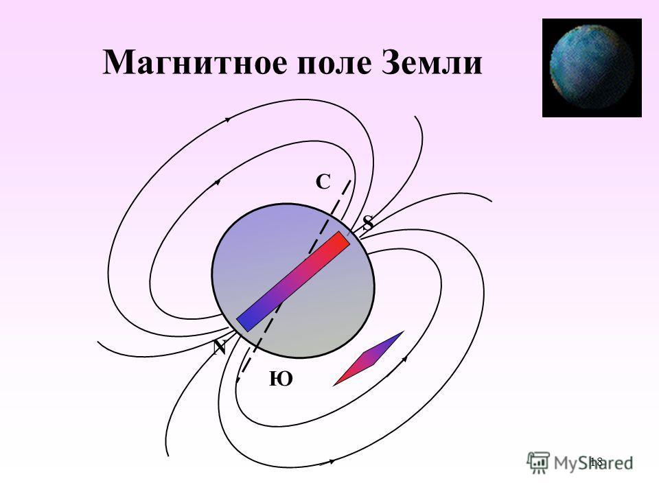 Магнитное поле Земли С Ю N S 18