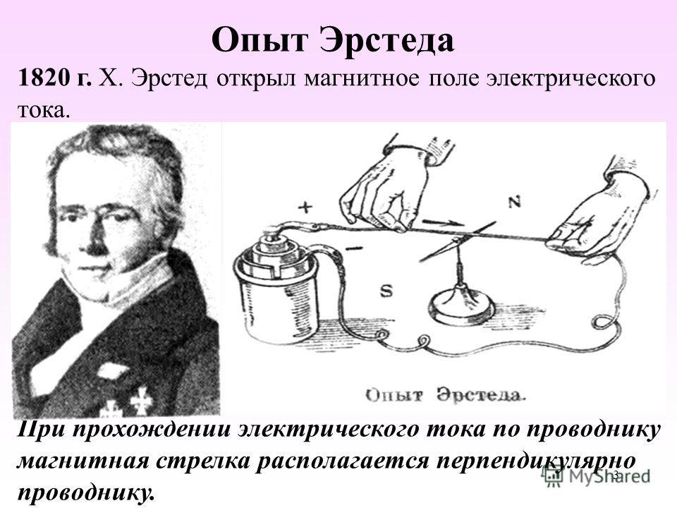 Опыт Эрстеда 1820 г. Х. Эрстед открыл магнитное поле электрического тока. При прохождении электрического тока по проводнику магнитная стрелка располагается перпендикулярно проводнику. 3