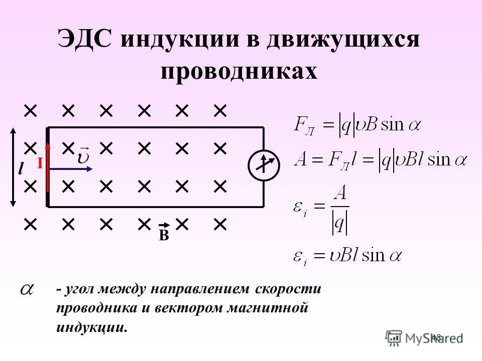 ЭДС индукции в движущихся проводниках В I l - угол между направлением скорости проводника и вектором магнитной индукции. 48
