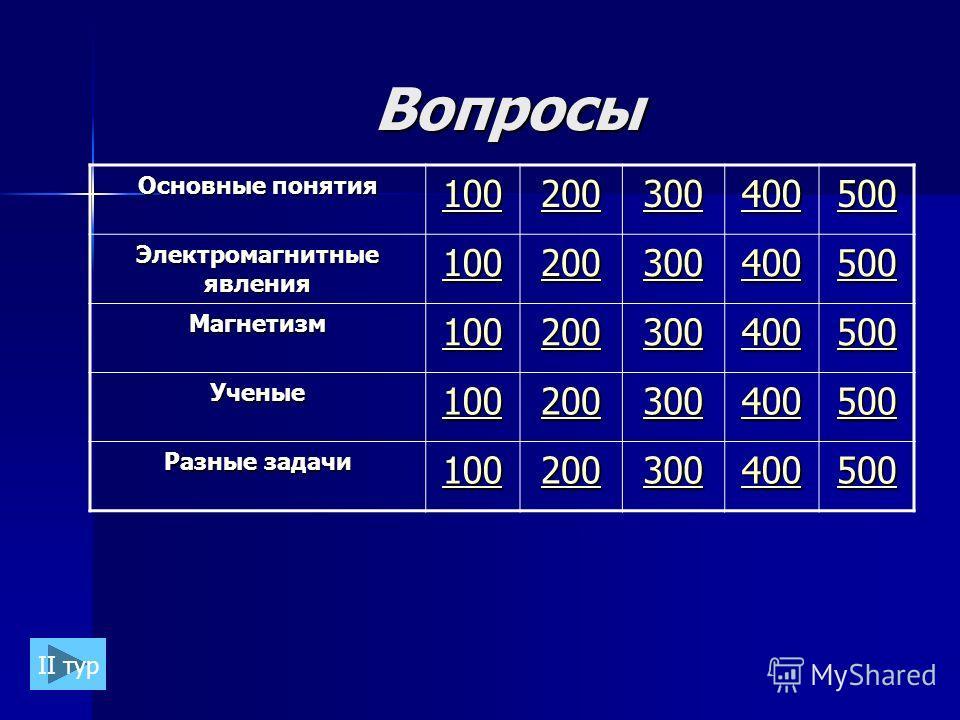 Вопросы Основные понятия 100 200 300 400 500 Электромагнитные явления 100 200 300 400 500 Магнетизм 100 200 300 400 500 Ученые 100 200 300 400 500 Разные задачи 100 200 300 400 500 II тур