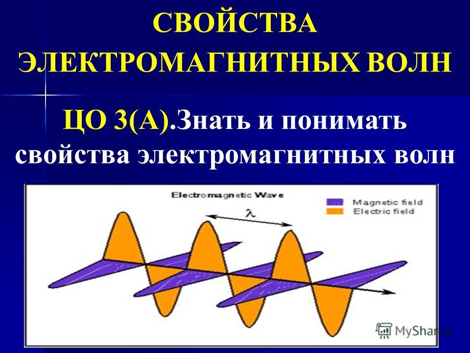 СВОЙСТВА ЭЛЕКТРОМАГНИТНЫХ ВОЛН ЦО 3(А).Знать и понимать свойства электромагнитных волн