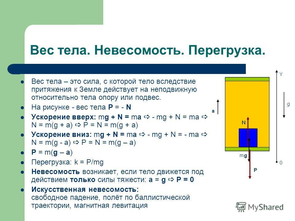 Вес тела. Невесомость. Перегрузка. Вес тела – это сила, с которой тело вследствие притяжения к Земле действует на неподвижную относительно тела опору или подвес. На рисунке - вес тела P = - N Ускорение вверх: mg + N = ma - mg + N = ma N = m(g + a) P