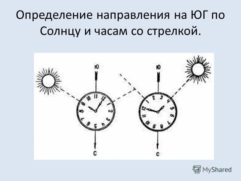 Определение направления на ЮГ по Солнцу и часам со стрелкой.