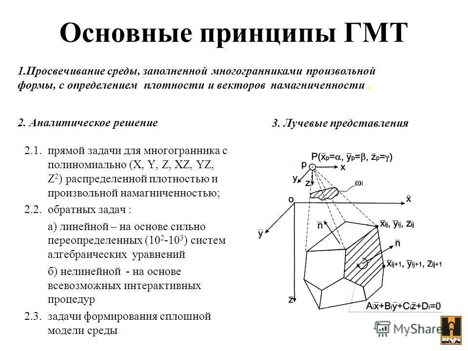 Основные принципы ГМТ 2.1. прямой задачи для многогранника с полиномиально (X, Y, Z, XZ, YZ, Z 2 ) распределенной плотностью и произвольной намагниченностью; 2.2. обратных задач : а) линейной – на основе сильно переопределенных (10 2 -10 3 ) систем а