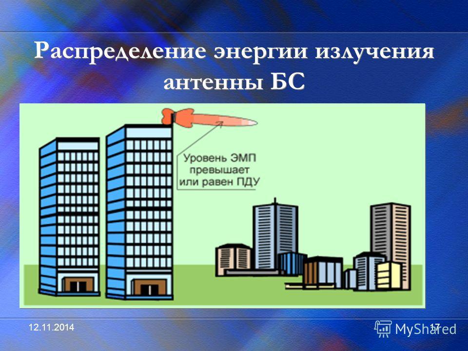 12.11.201417 Распределение энергии излучения антенны БС
