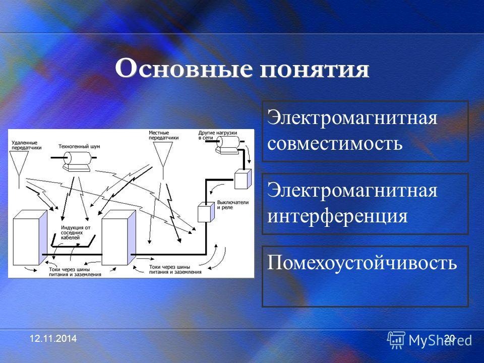 12.11.201420 Основные понятия Электромагнитная совместимость Электромагнитная интерференция Помехоустойчивость