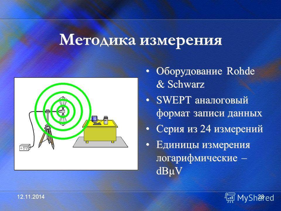 12.11.201428 Методика измерения Оборудование Rohde & Schwarz SWEPT аналоговый формат записи данных Серия из 24 измерений Единицы измерения логарифмические – dBμV