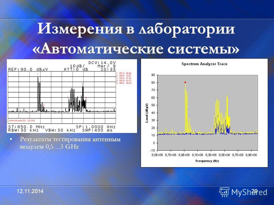 12.11.201429 Измерения в лаборатории «Автоматические системы» Результаты тестирования антенным модулем 0,5…3 GHz