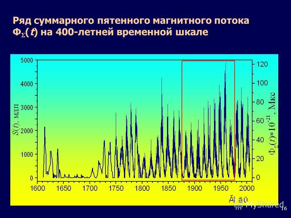 16 Ряд суммарного пятенного магнитного потока Ф (t) на 400-летней временной шкале