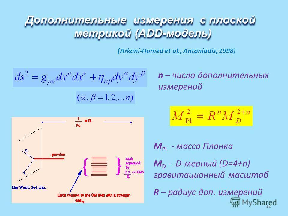 Дополнительные измерения с плоской метрикой (ADD-модель) Дополнительные измерения с плоской метрикой (ADD-модель) (Arkani-Hamed et al., Antoniadis, 1998) n – число дополнительных измерений M Pl - масса Планка M D - D-мерный (D=4+n) гравитационный мас