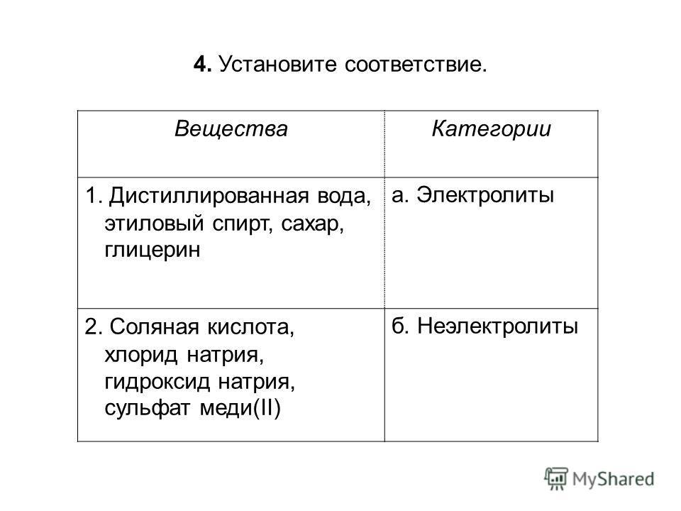 4. Установите соответствие. Вещества Категории 1. Дистиллированная вода, этиловый спирт, сахар, глицерин а. Электролиты 2. Соляная кислота, хлорид натрия, гидроксид натрия, сульфат меди(II) б. Неэлектролиты